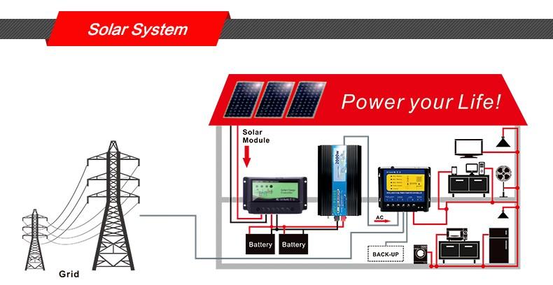 солнечный генератор nv1220 инструкция