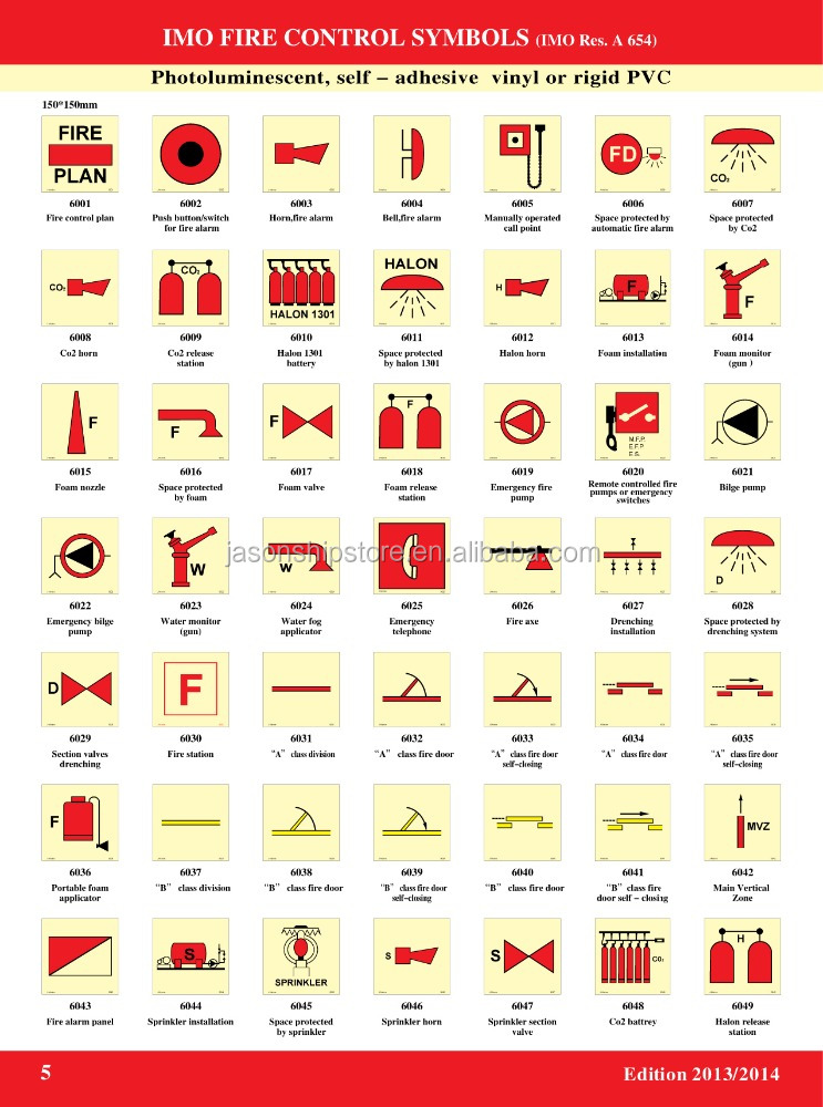 Photoluminescent IMO Symbols Fire Control Signs