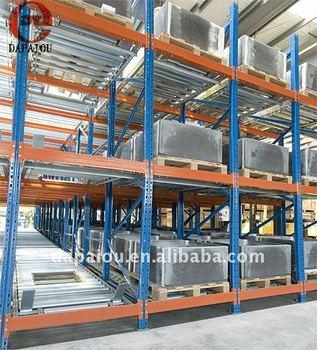 Warehouse Pallet Live Storage Rack & Warehouse Pallet Live Storage Rack - Buy Warehouse Racks For Storage ...