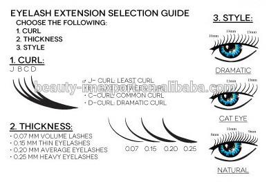 Looks Very Natural Wholesale Individual Eyelash Extension