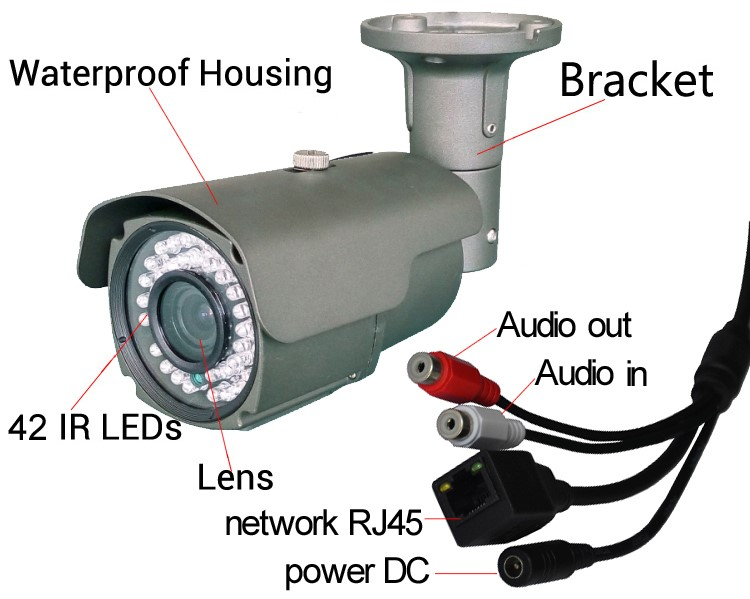 Outdoor 4.0 Megapixel IP camera ONVIF IP66 Waterproof Varifocal lens