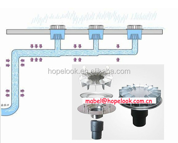 Delightful Roof Drain Outlet For Siphonic Roof Rainwater Drainage Pipe System