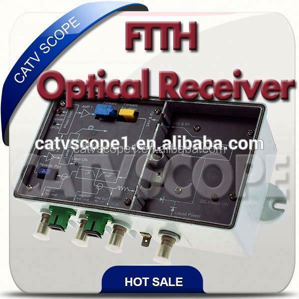HFC network CATV 2 way smart Optical Receiver/FTTH fiber optic node