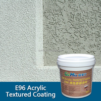 Good and Stable Quality E96 Asian Exterior Texture Paints