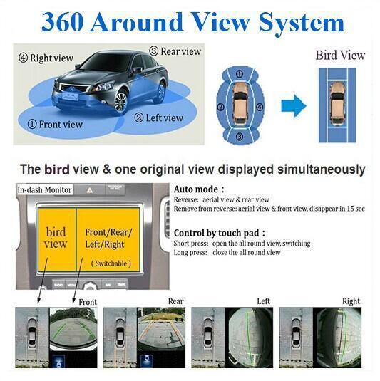 מדהים 360 מעלות מצלמת אבטחה לרכב מערכת מצלמה מבט היקפי-רכב היפוך סיוע KH-19