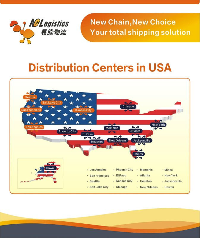 Huangpu to New York drop shipping business