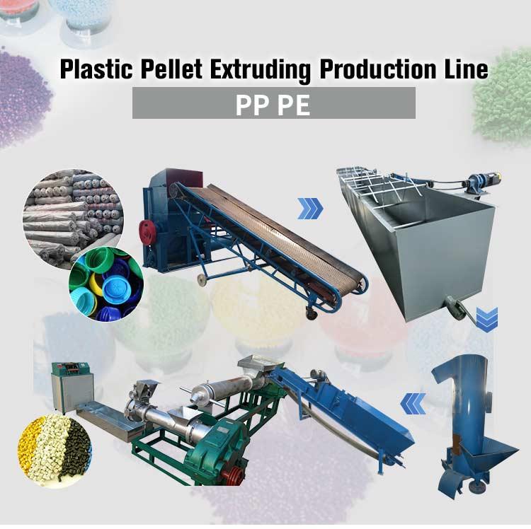 PP PE プラスチック palletizing 造粒機化合押出ユニットからソフト素材