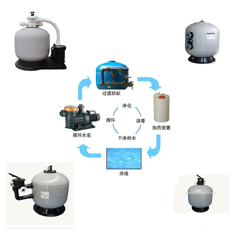 New Function Swimming Pool Sand FilterSand Filter Price Buy Sand