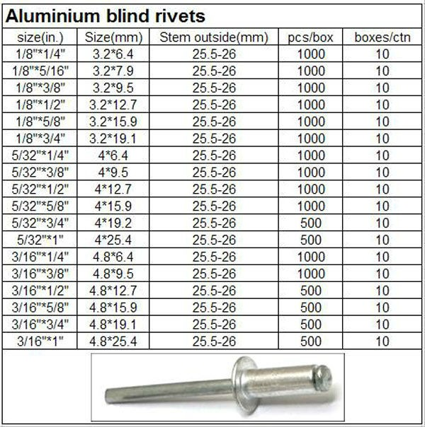 Aluminum Pop Blind Rivets Sizes In Hardware - Buy Aluminum ...