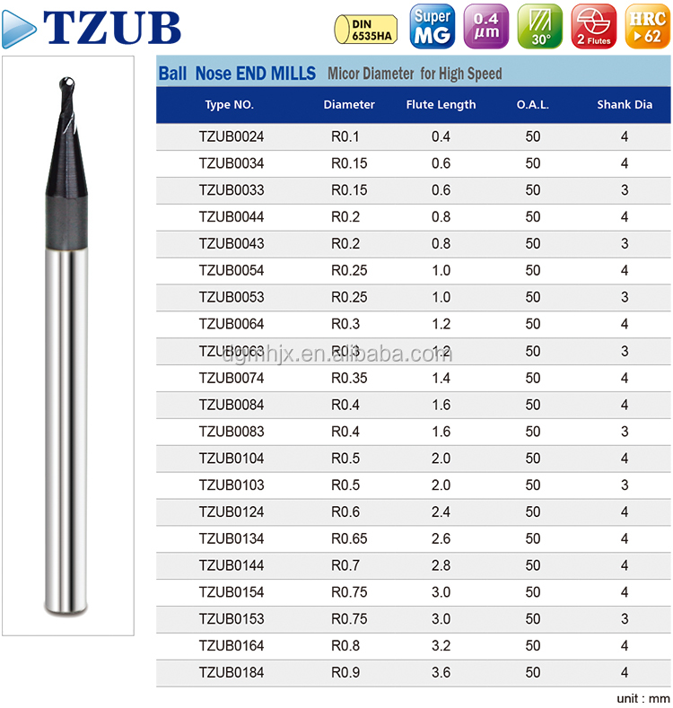 Ballnose End Mills Micor-Diameter For Milling Machines Tungsten Carbide Shank Endmill