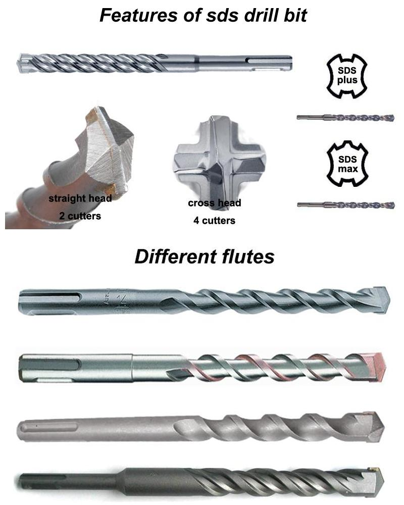 sds max drill bits. china manufacturer hammer sds max drill bits for sale sds