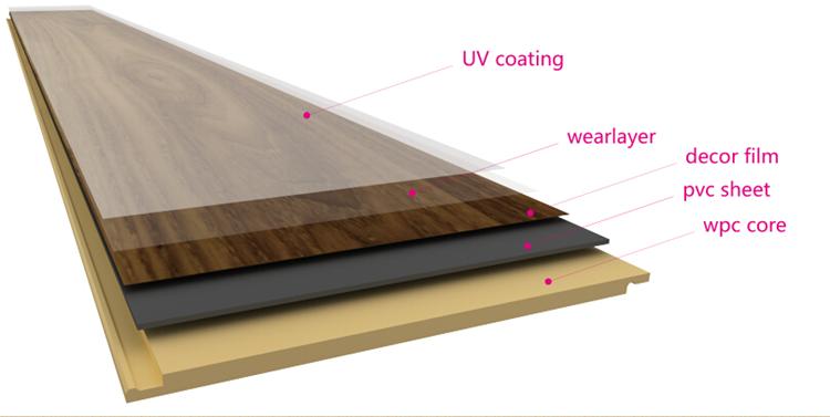 Hot sale high quality indoor wpc floor wood plastic composite