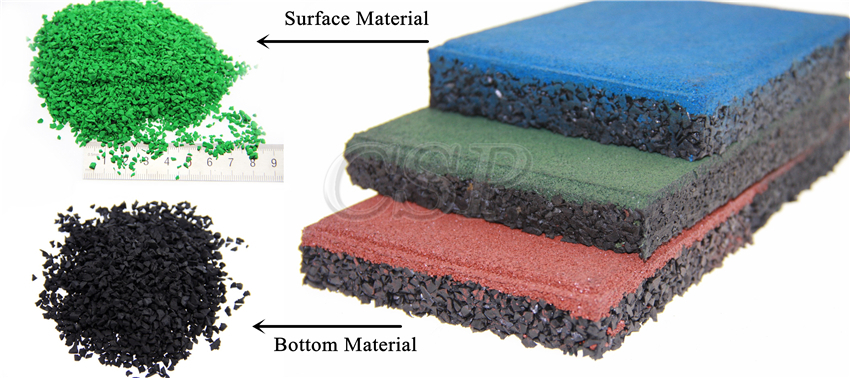 Safety Outdoor Rubber Tiles For Play Groundsyogasoccer Field