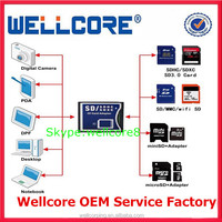 Factory wholesale SD/MMC/TF Card to CF Type II Adapter