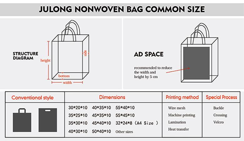 Personnalisé écologique biodégradable réutilisable de supermarché non tissé pla sacs