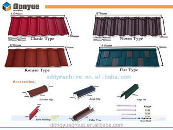 Stone Coated Types Of Roof Tiles Kerala Roof Tile Prices