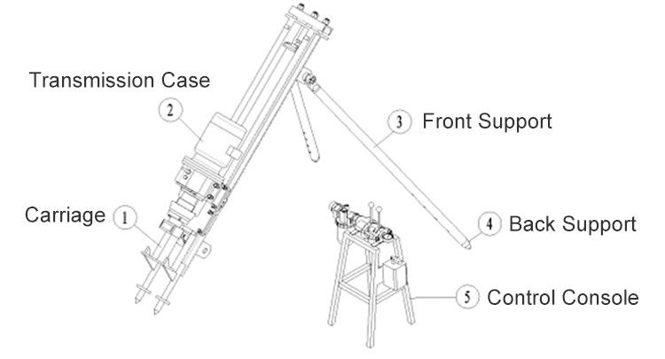 En gros Portable Dth Plate-Forme De Forage De Puits D'eau de ROCHE Pneumatique Rotatif Foreuse Mobile