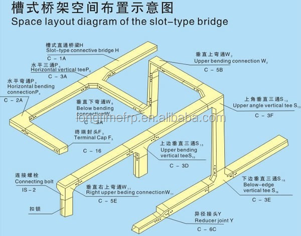 Fire Rated Cable Tray And Cable Ladder Amp Frp Cable Trays