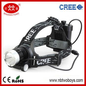 10w Cree Led Powerful Lumens Led Headlamp