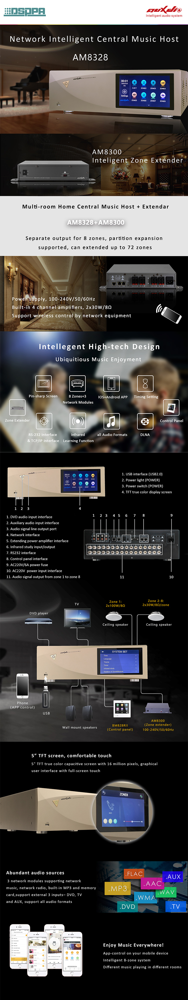 Good quality smart home audio system multiroom amplifier and speaker for  sale, View home audio System, AUXDIO Product Details from Guangzhou DSPPA