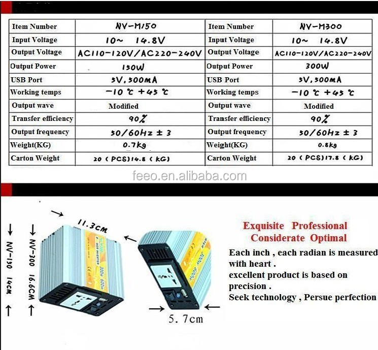 Magnificent Circuits Gt Dc Ac Inverter Convert 12V Dc Voltage To 110 220V Ac Wiring Database Gramgelartorg
