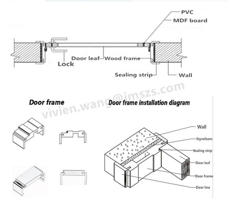 2016 New Design Wood Door Skin Double Panel Door/soundproof Door Panel
