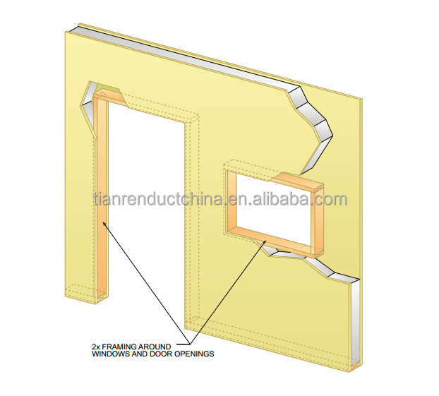 Structural insulated panel buy insulated panel panel for Where to buy sip panels