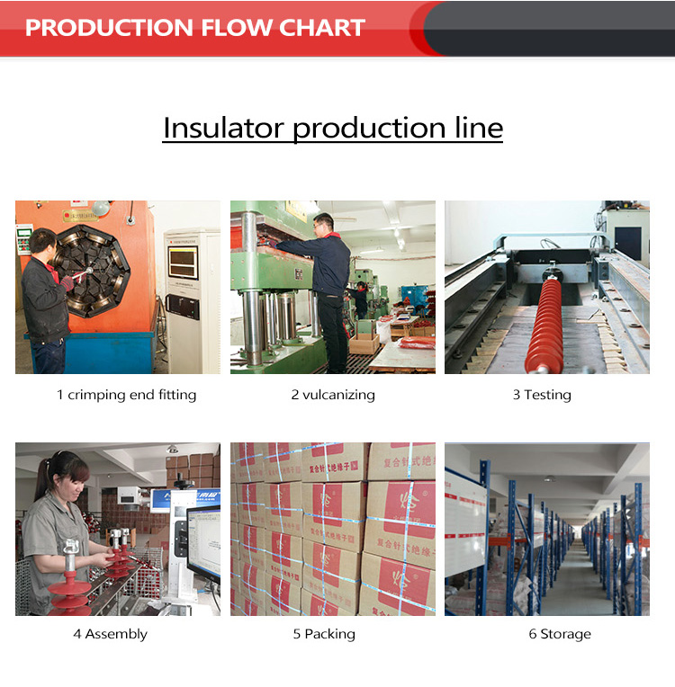 Insulator production line.jpg