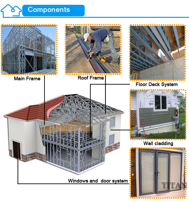 Cheap prefab homes mobile steel framing house plans view for Cheap metal houses