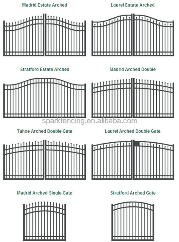 industrial Gate Styles.jpg