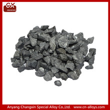 grey and nodular iron casting raw materials