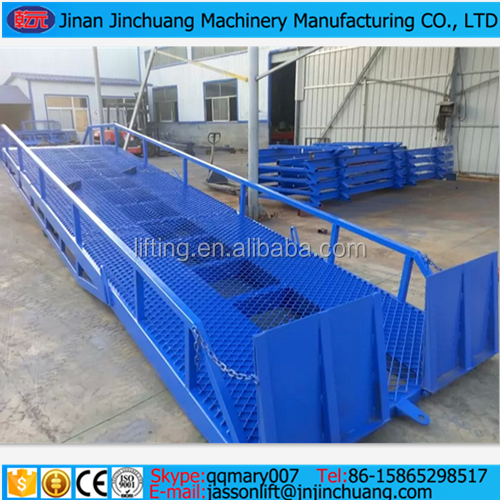 loading and unloading platform for container