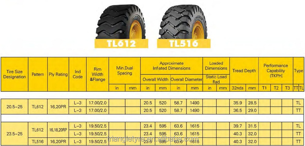 Bias Ply Tires >> Triangle Brand Bias OTR Tyre 23.5-25-16PR TL516, View otr tyre, Triangle Product Details from ...