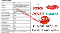 Zqym-618d Bosch Fuel Pump Test Bench Diesel Fuel Injection Pump ...