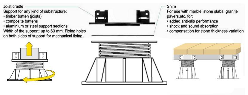 Plastic Outdoor Deck Flooring Adjustable Pedestal Raised Floor Pedestal  Adjustable Floor Support