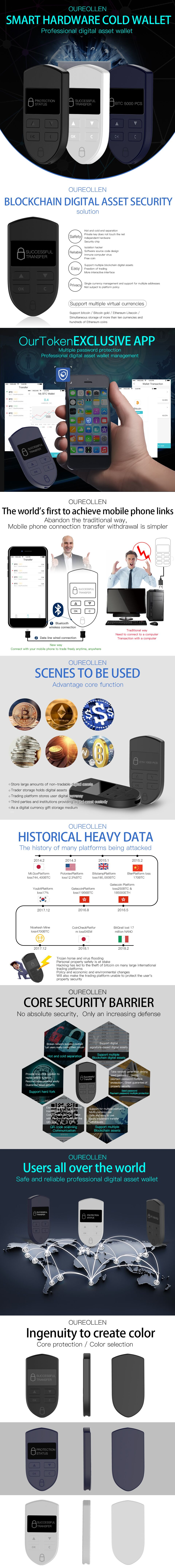 Most Popular Suitable mining cryptocurrency Hardware Bitcoin Wallet