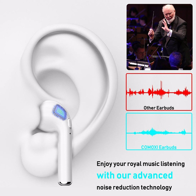 BT 4.2 TWS i7s Drahtlose Ohrhörer Drahtlose Ohrhörer mit Ladekoffer