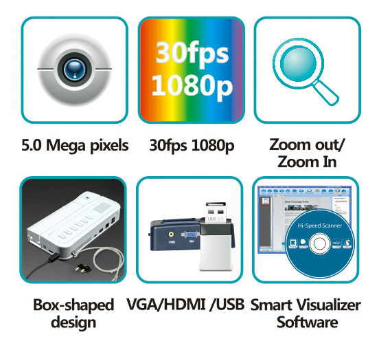 education electronic products TV, projector, monitor and PC auto focus 5 MP wireless presenter
