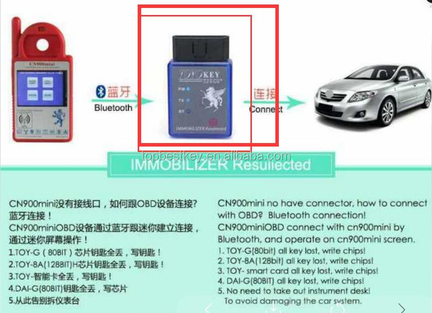 Topbest New Product cn900 MINI key programmer OBD, Connect your car using Bluetooth