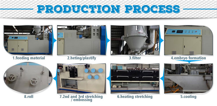 Union Plastic strap making production machine pp packing strap production line