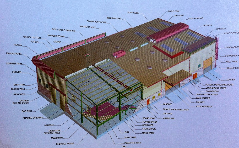 Pre engineered insulated prefab warehouse fabricator steel warehouse layout