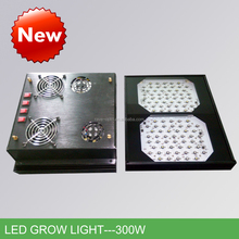 Programmable 300w full spectrum LED Grow Panel Lamp with VEG/ FLOWER/ UV mode for indoor growing