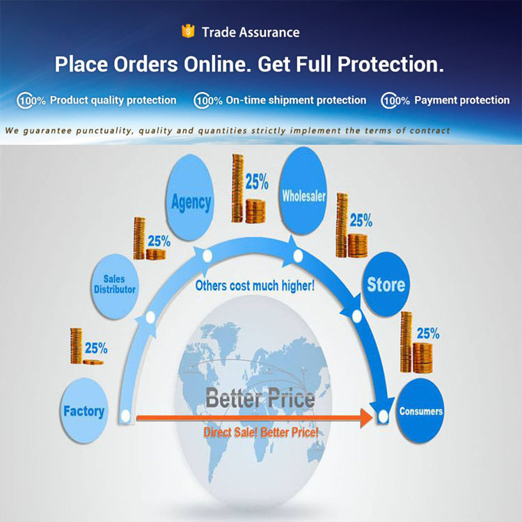 ホット販売工場出荷時の価格 pvc ペットプラスチッククラムシェル機半自動ブリスターシール包装機