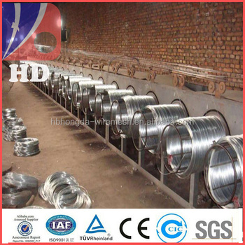 Galvanized iron wire / Cutting wire / Staple wire from China manufacturer