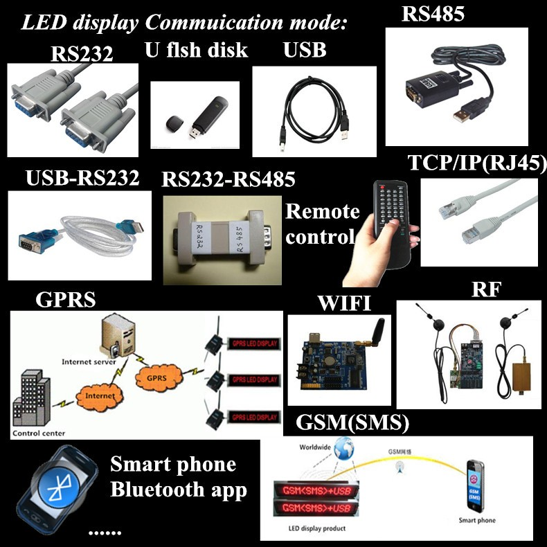 Wireless remote control or USB computer software Indoor LED rechargeable Table tablet stands display