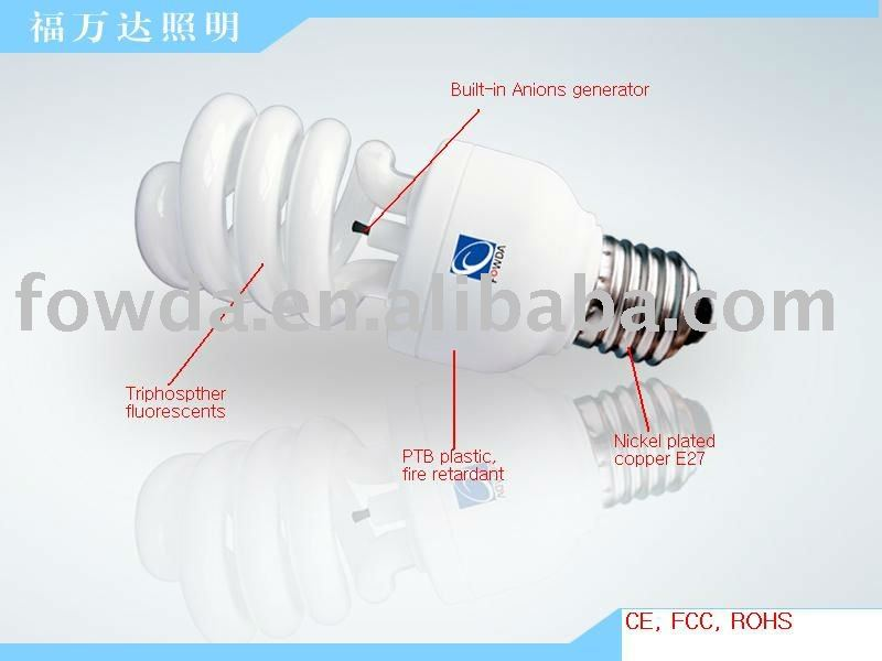 Hot negative ions air purifying lamp