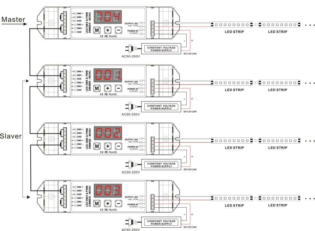 dmx lighting diagram wiring schematics Dmx Wiring Diagram dmx wiring diagram raw wiring schematics