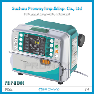 China Puncture And Infusion, China Puncture And Infusion