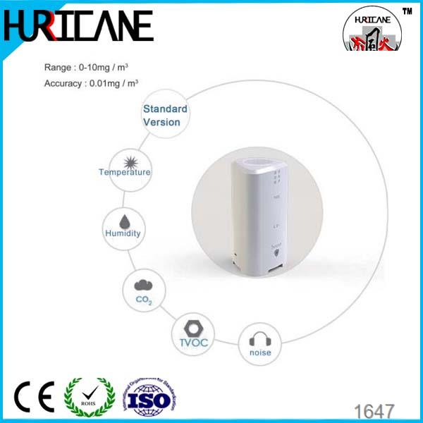 Smart Household carbon dioxide monitor with bluetooth/wifi