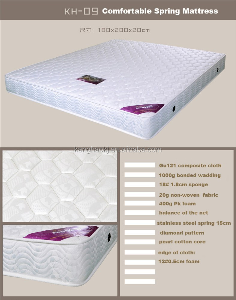 Hot Selling Royal Comfortable Memory Foam Bedroom Mattress